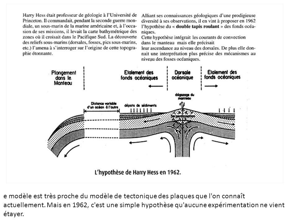 e modèle est très proche du modèle de tectonique des plaques que l on connaît actuellement.