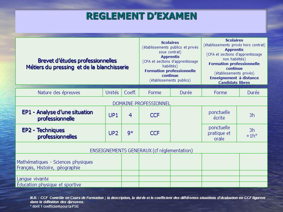 REGLEMENT D'EXAMEN Brevet d'études professionnelles