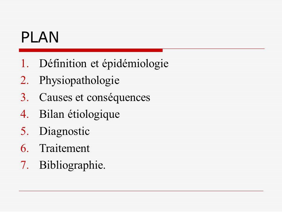 PLAN Définition et épidémiologie Physiopathologie