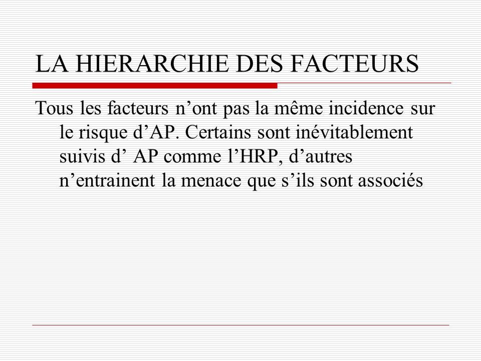 LA HIERARCHIE DES FACTEURS