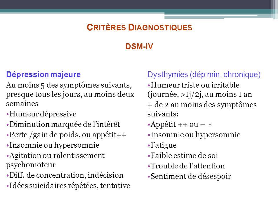 Critères Diagnostiques DSM-IV