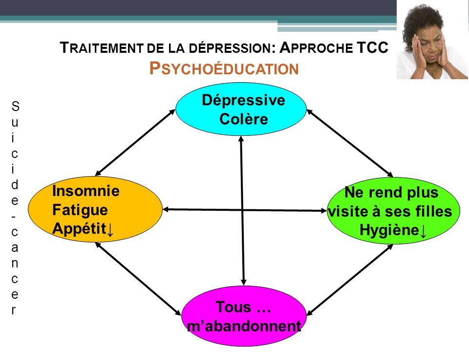 Traitement de la dépression: Approche TCC Psychoéducation