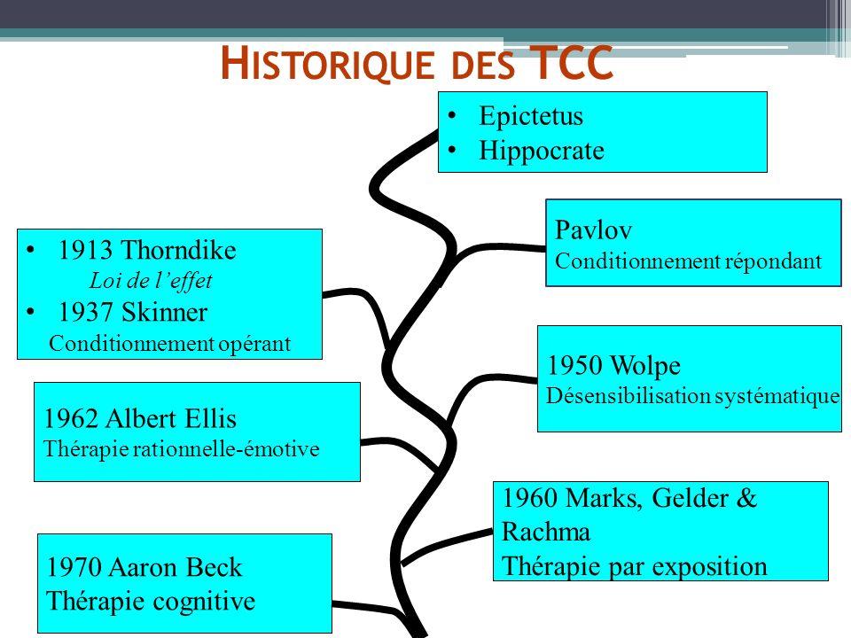 Historique des TCC Epictetus Hippocrate Pavlov 1913 Thorndike