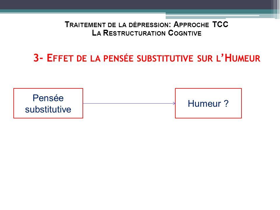 Traitement de la dépression: Approche TCC La Restructuration Cogntive 3- Effet de la pensée substitutive sur l'Humeur