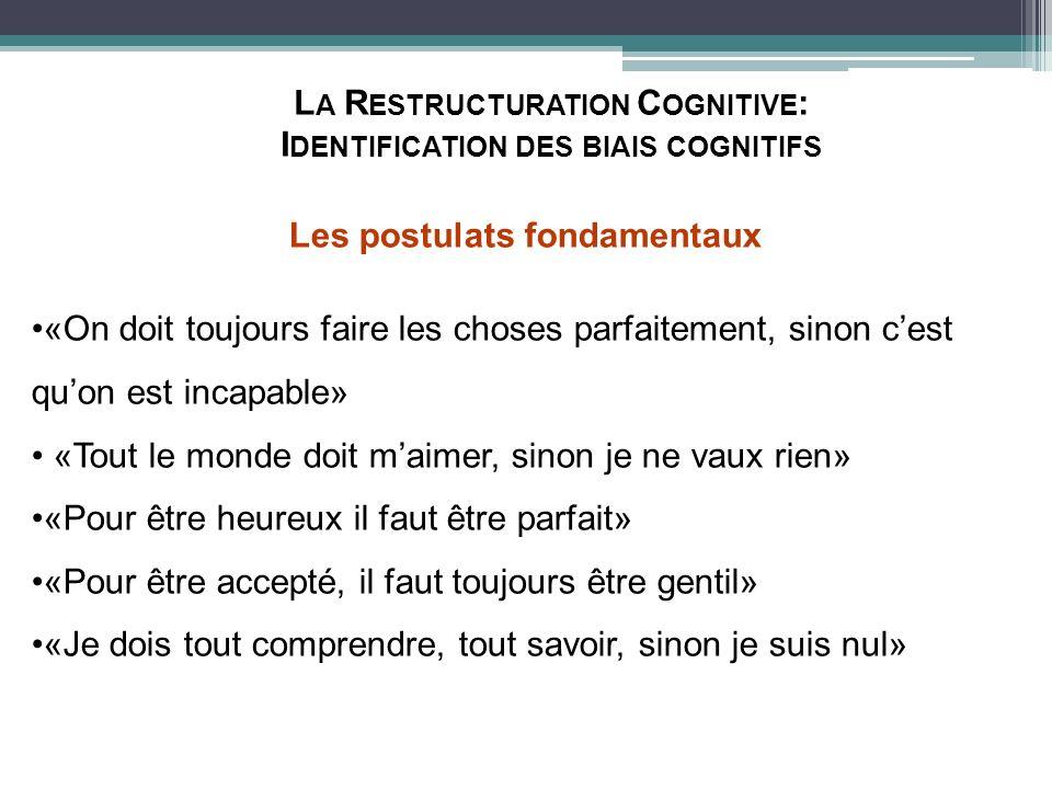 La Restructuration Cognitive: Identification des biais cognitifs