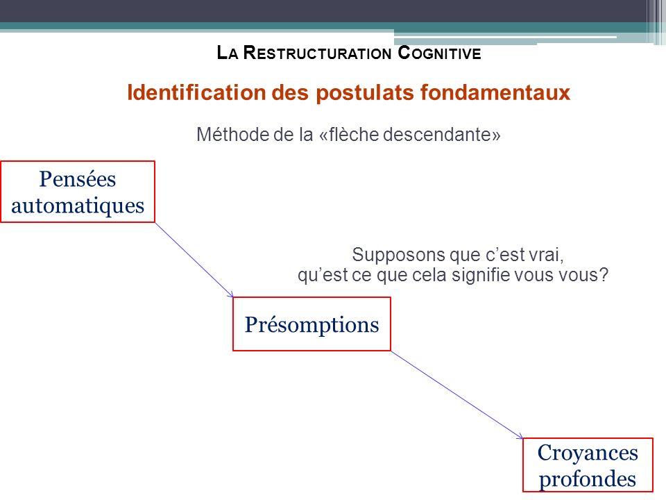 La Restructuration Cognitive Identification des postulats fondamentaux Méthode de la «flèche descendante» Supposons que c'est vrai, qu'est ce que cela signifie vous vous