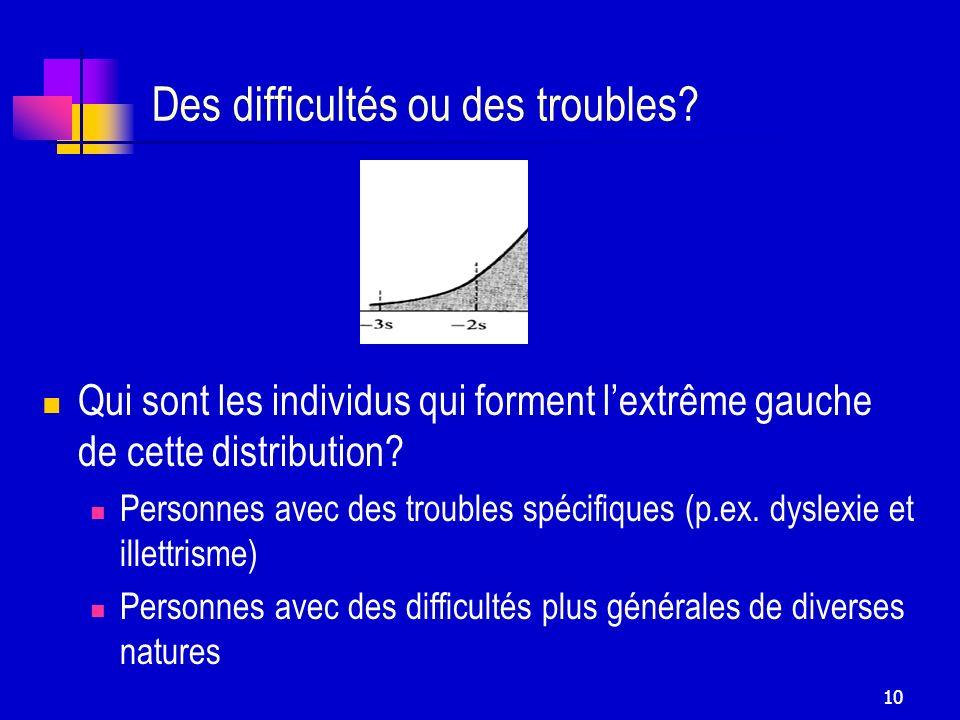 Des difficultés ou des troubles