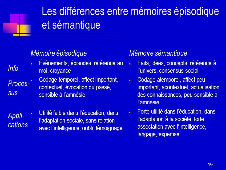 Les différences entre mémoires épisodique et sémantique
