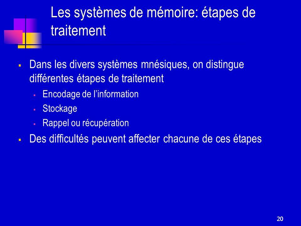 Les systèmes de mémoire: étapes de traitement