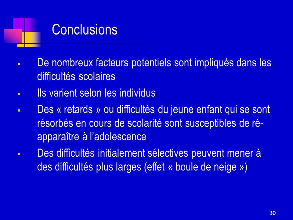 Conclusions De nombreux facteurs potentiels sont impliqués dans les difficultés scolaires. Ils varient selon les individus.