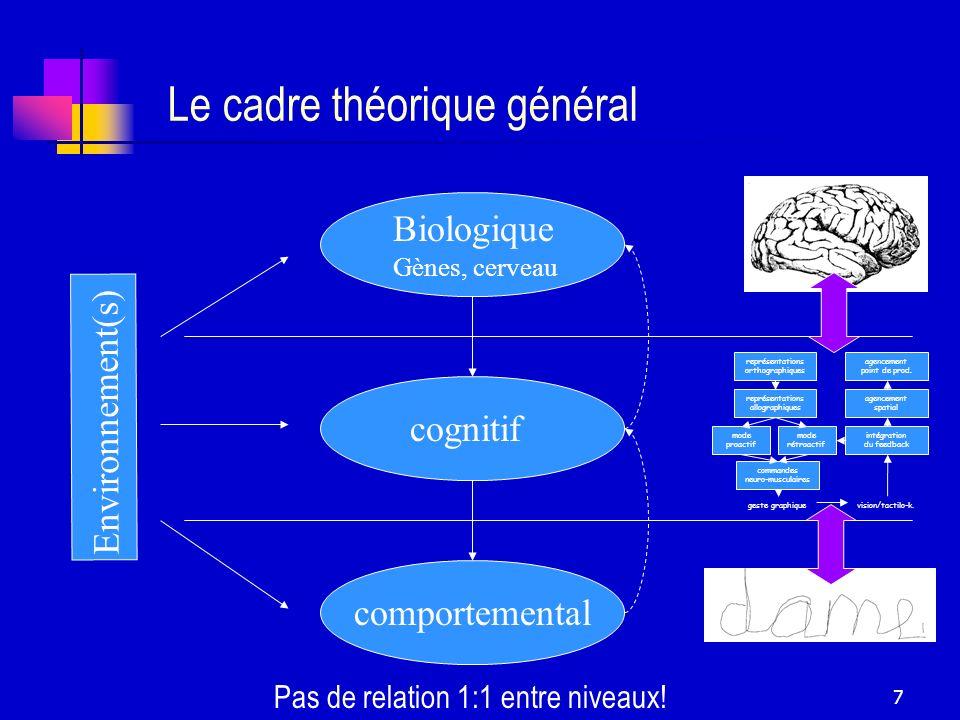 Le cadre théorique général