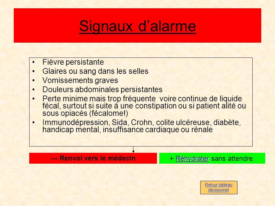 Signaux d'alarme Fièvre persistante Glaires ou sang dans les selles