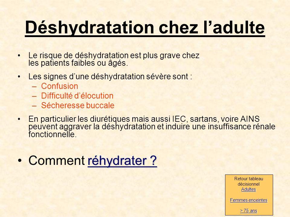Déshydratation chez l'adulte