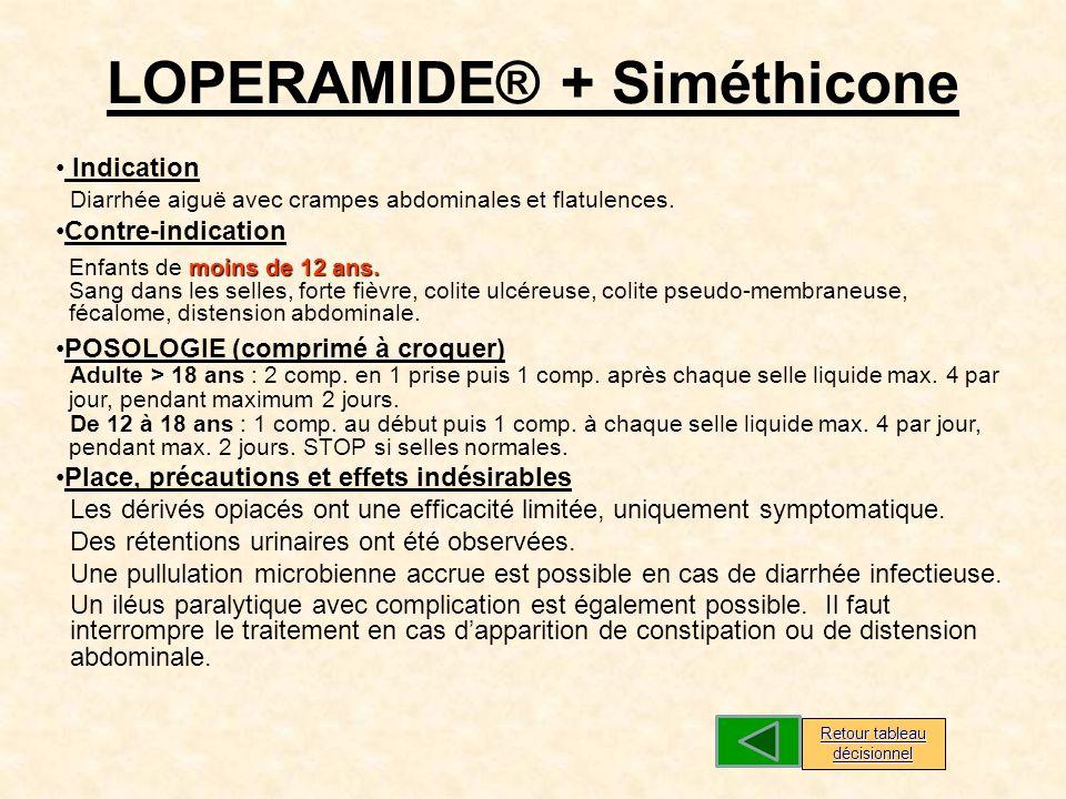 LOPERAMIDE® + Siméthicone