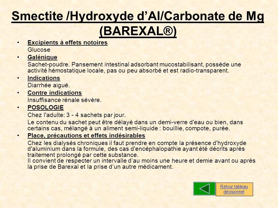 Smectite /Hydroxyde d'Al/Carbonate de Mg (BAREXAL®)