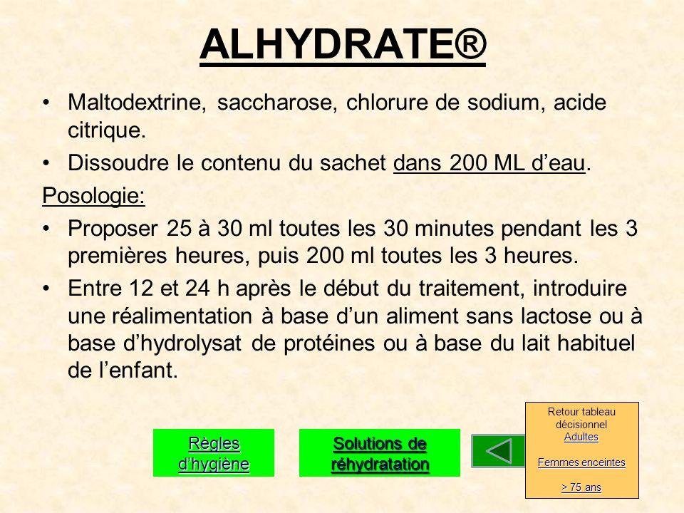 ALHYDRATE® Maltodextrine, saccharose, chlorure de sodium, acide citrique. Dissoudre le contenu du sachet dans 200 ML d'eau.