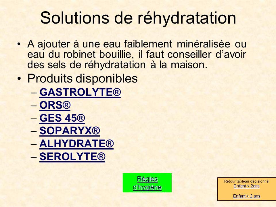 Solutions de réhydratation