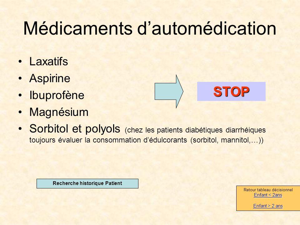Médicaments d'automédication