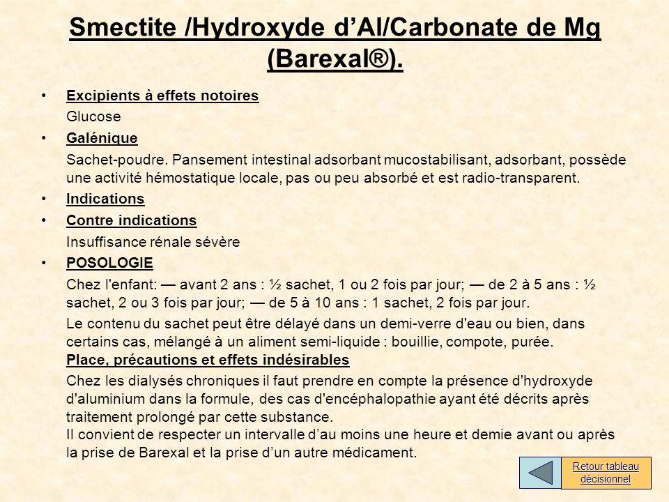 Smectite /Hydroxyde d'Al/Carbonate de Mg (Barexal®).
