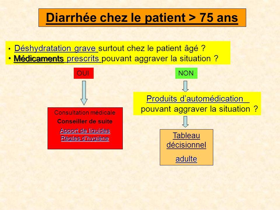 Diarrhée chez le patient > 75 ans
