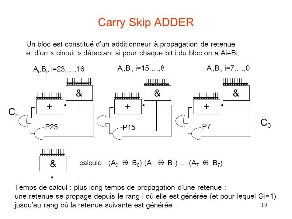 calcule : (A0  B0).(A1  B1)…. (A7  B7)