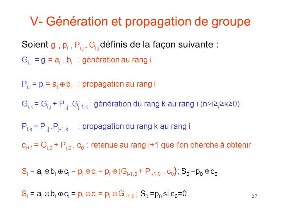 V- Génération et propagation de groupe