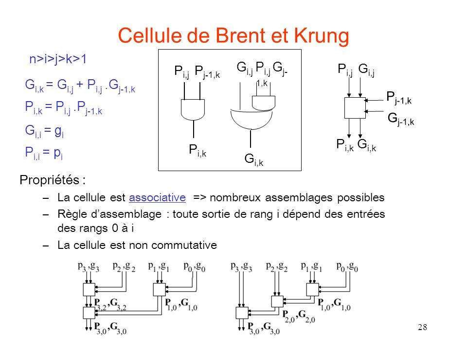 Cellule de Brent et Krung