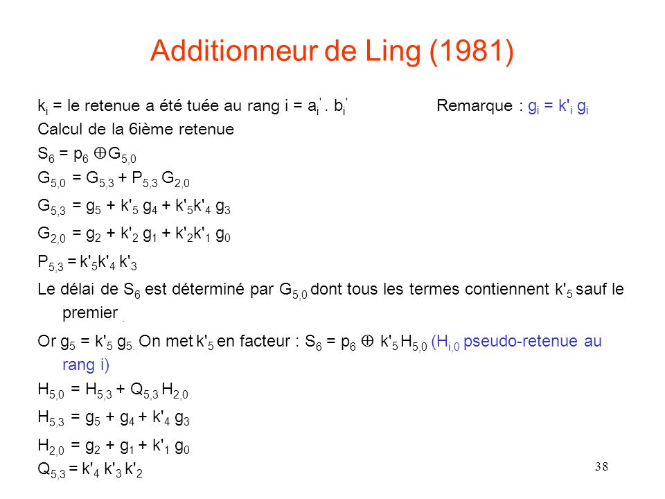 Additionneur de Ling (1981)