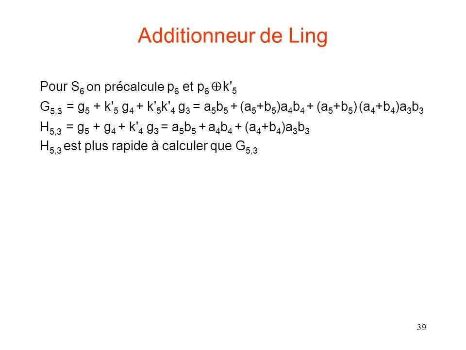 Additionneur de Ling Pour S6 on précalcule p6 et p6 Å k 5