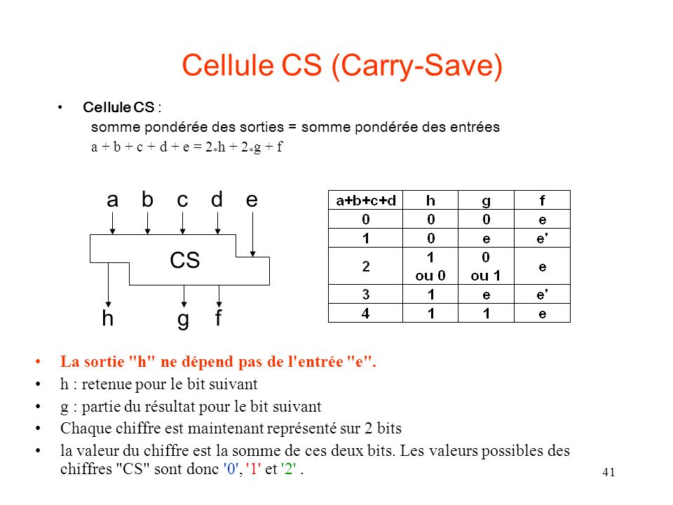 Cellule CS (Carry-Save)