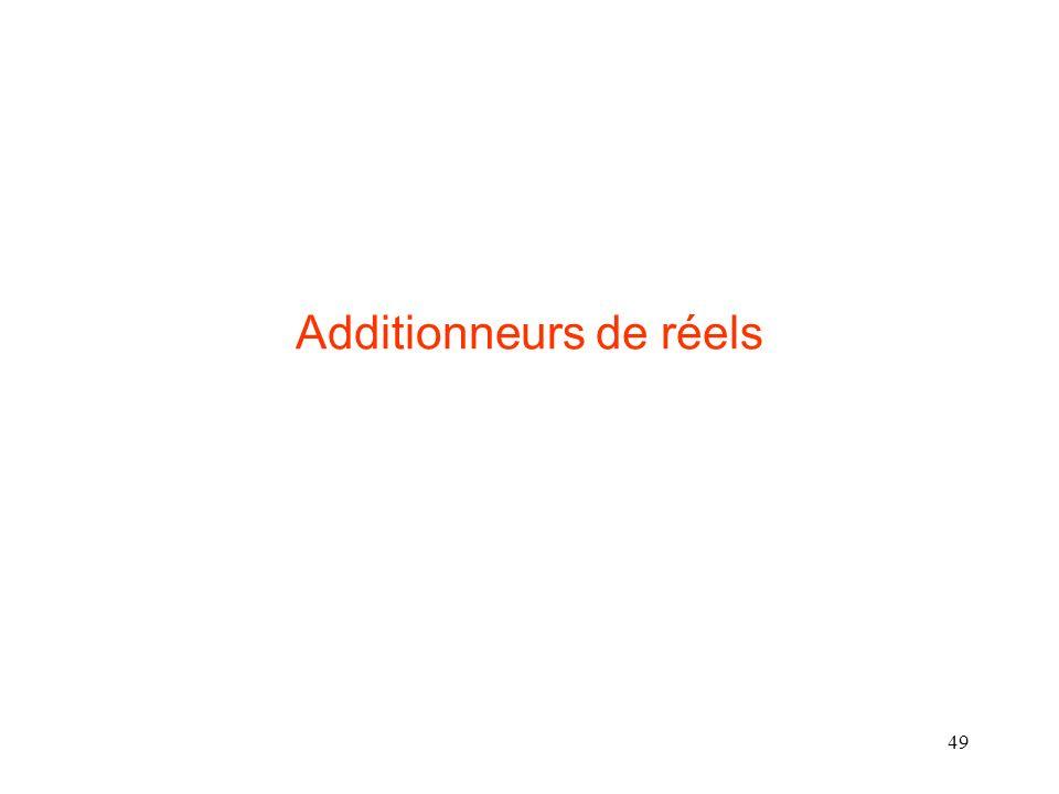 Additionneurs de réels