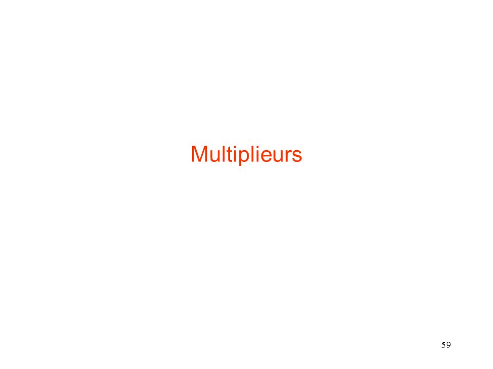 Multiplieurs