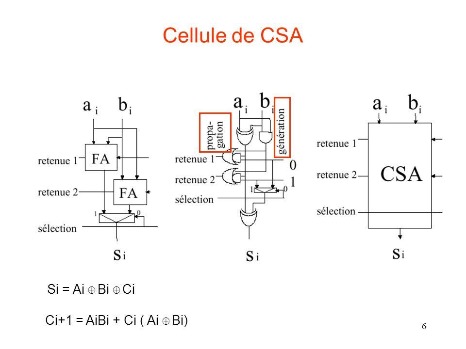 Cellule de CSA Si = Ai Å Bi Å Ci Ci+1 = AiBi + Ci ( Ai Å Bi)