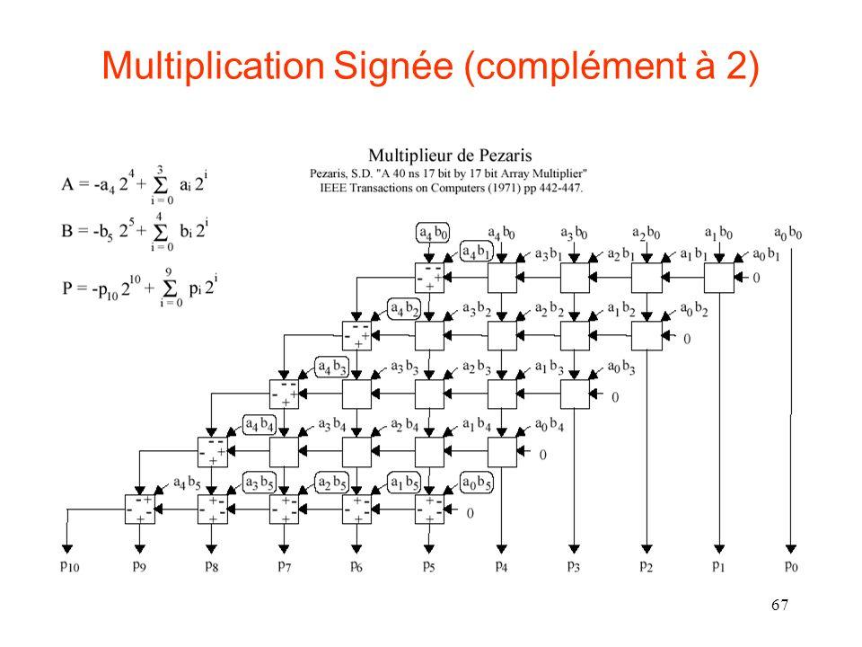 Multiplication Signée (complément à 2)