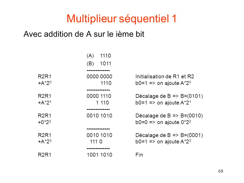 Multiplieur séquentiel 1