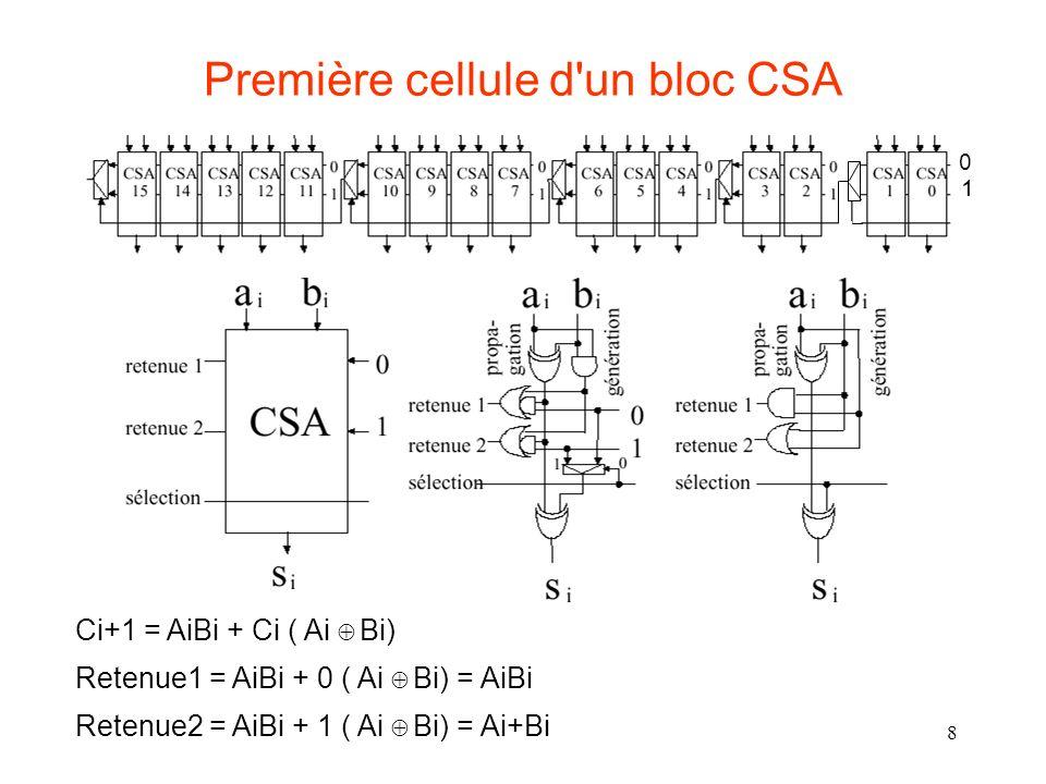 Première cellule d un bloc CSA