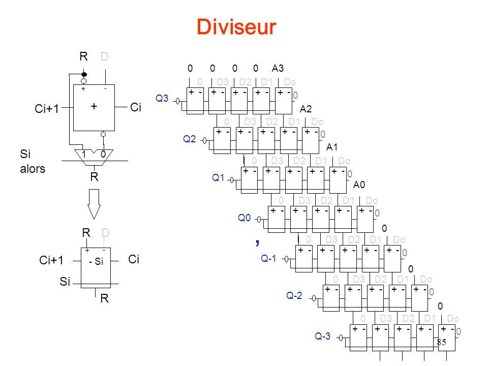 , Diviseur R D Ci+1 + Ci Si alors R R D Ci+1 Ci Si R Do + - D1 D2 D3