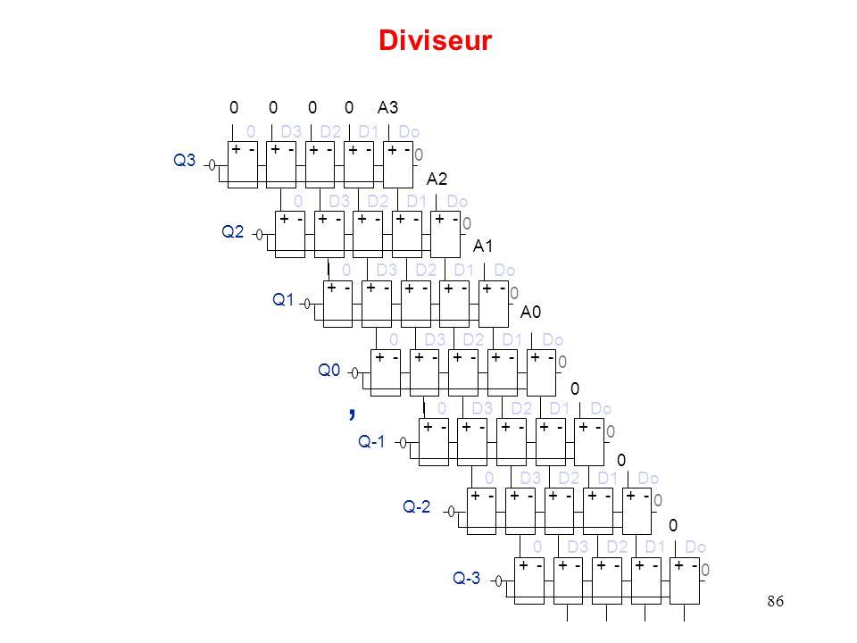 Diviseur Do + - D1 D2 D3 A3 A2 A1 A0 Q3 Q2 Q1 Q0 Q-1 Q-2 Q-3 ,
