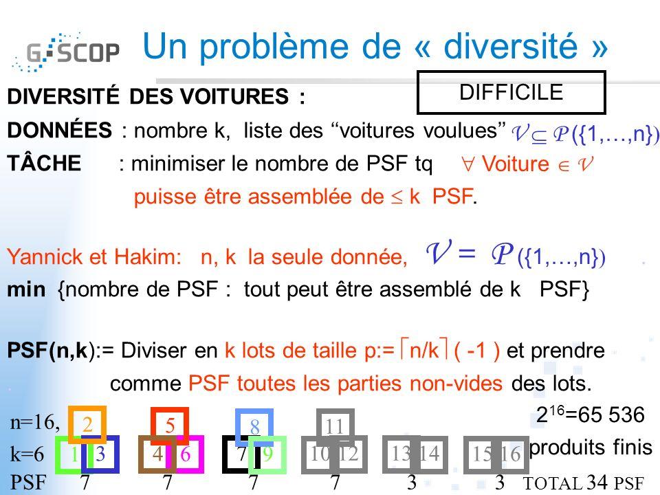 Un problème de « diversité »