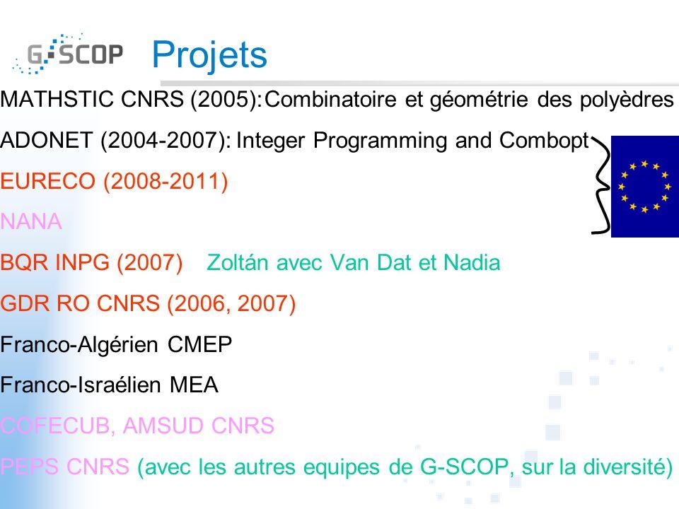 Projets MATHSTIC CNRS (2005): Combinatoire et géométrie des polyèdres