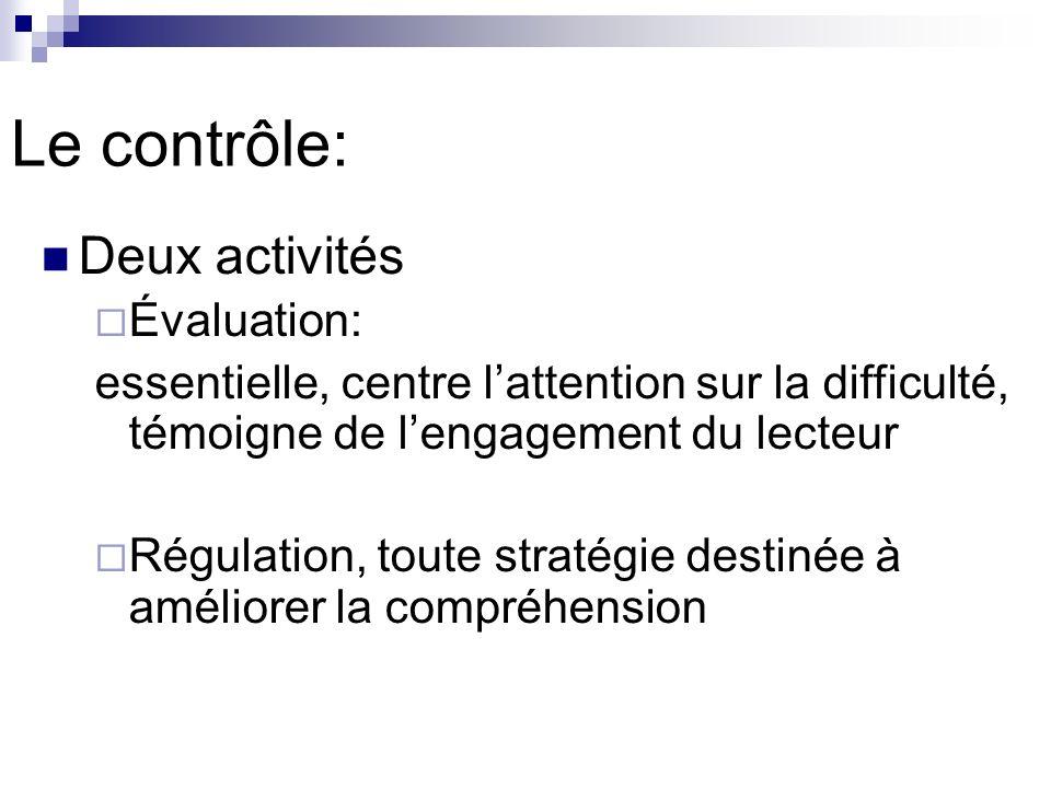 Le contrôle: Deux activités Évaluation: