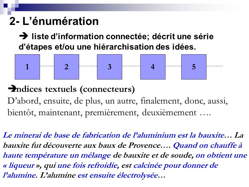 2- L'énumération  liste d'information connectée; décrit une série d'étapes et/ou une hiérarchisation des idées.
