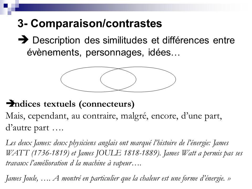 3- Comparaison/contrastes
