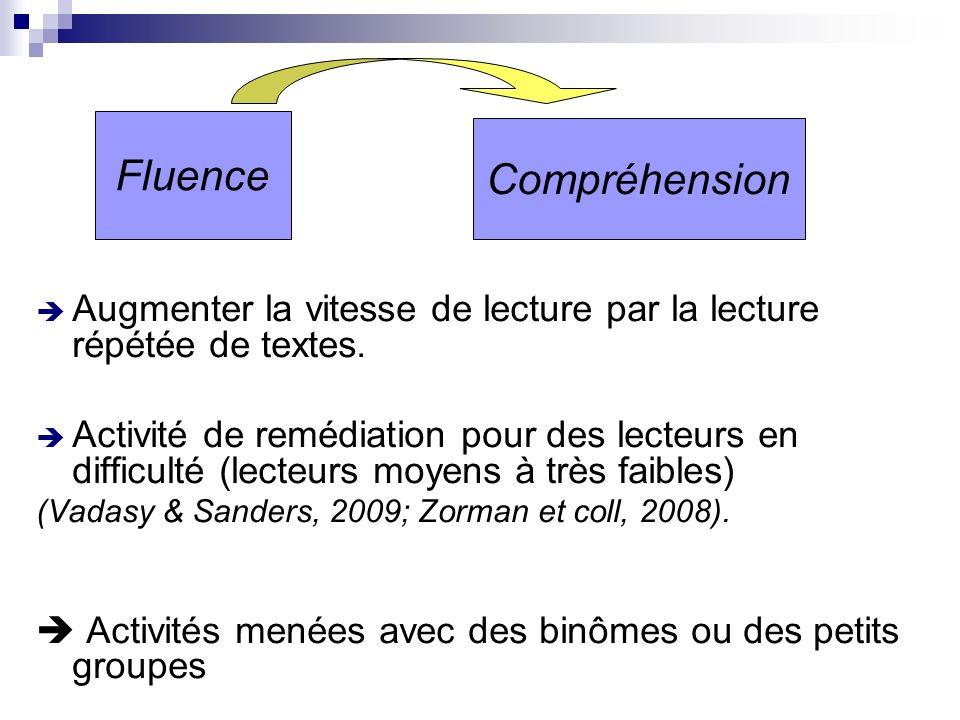 Fluence Compréhension