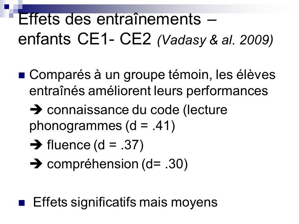 Effets des entraînements – enfants CE1- CE2 (Vadasy & al. 2009)
