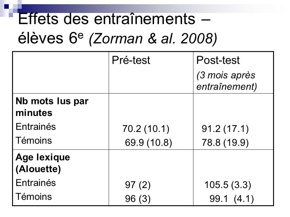 Effets des entraînements – élèves 6e (Zorman & al. 2008)
