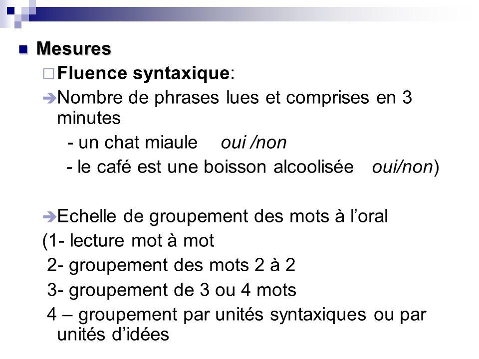 Mesures Fluence syntaxique: Nombre de phrases lues et comprises en 3 minutes. - un chat miaule oui /non.