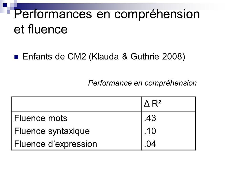 Performances en compréhension et fluence