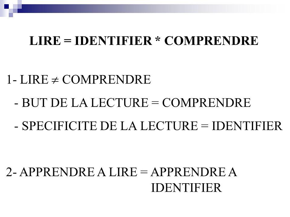 LIRE = IDENTIFIER * COMPRENDRE