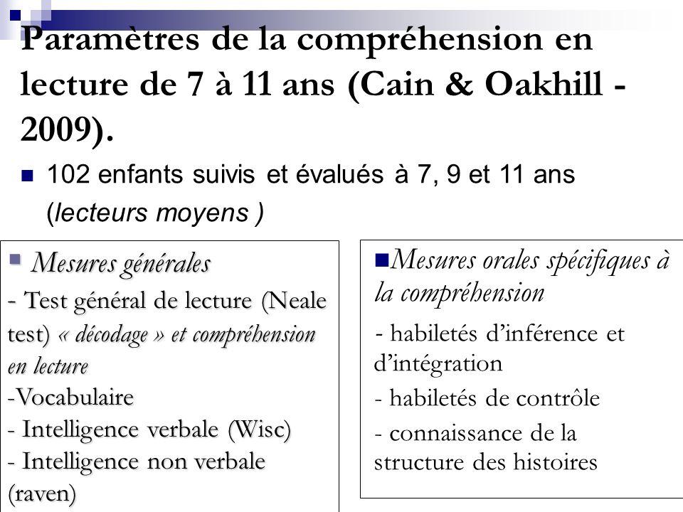 Paramètres de la compréhension en lecture de 7 à 11 ans (Cain & Oakhill - 2009).